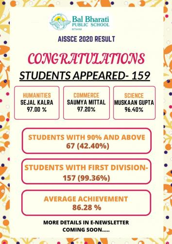 CBSE RESULT HIGHLIGHTS 2019-20